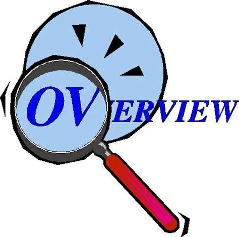 Profile Evaluation - ISB Hyderabad - Beat The GMAT